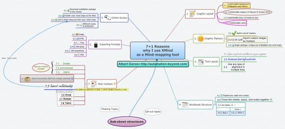 apps y programas utiles Xmind mapas conceptuales